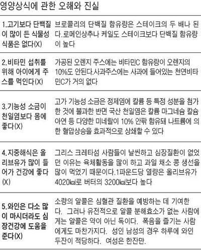 http://www.hankyung.com/photo/200805/2008053060591_2008053185801.jpg